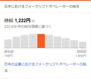 FireShot Capture 006 - フォークリフトオペレーターの求人 - Indeed (インディード) - jp.indeed.com